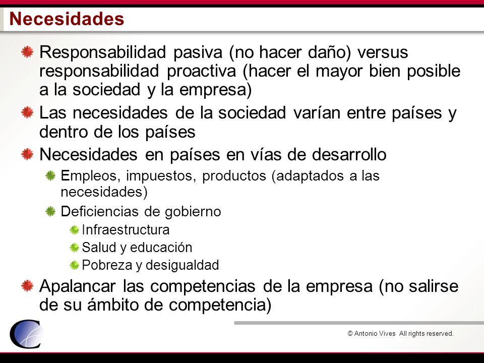 Necesidades Responsabilidad pasiva (no hacer daño) versus responsabilidad proactiva (hacer el mayor bien posible a la sociedad y la empresa)