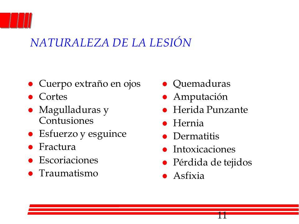 NATURALEZA DE LA LESIÓN