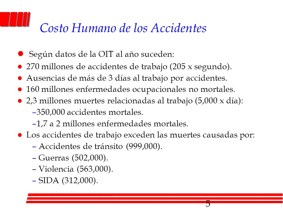 Costo Humano de los Accidentes