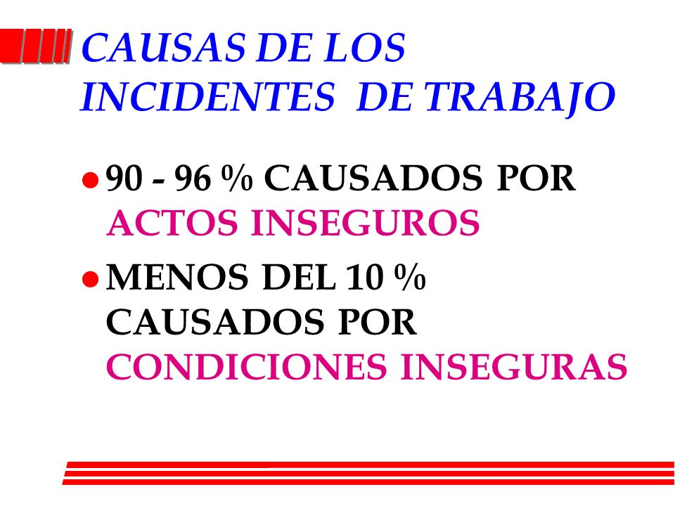 CAUSAS DE LOS INCIDENTES DE TRABAJO