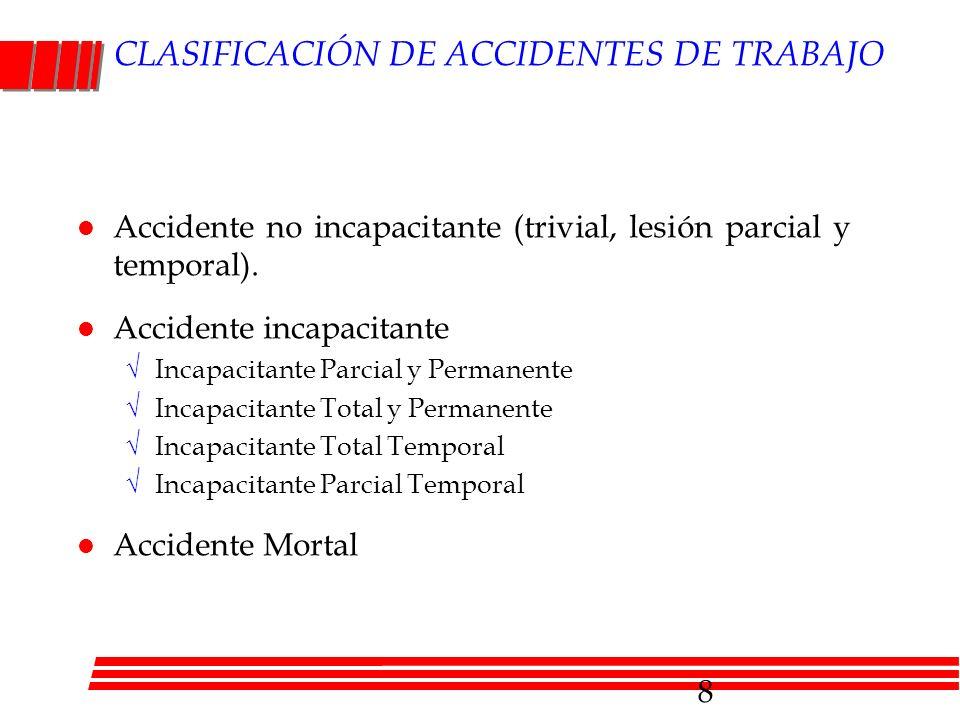 CLASIFICACIÓN DE ACCIDENTES DE TRABAJO