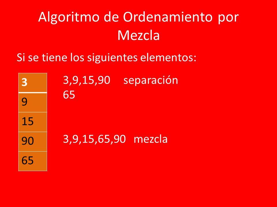 Algoritmo de Ordenamiento por Mezcla