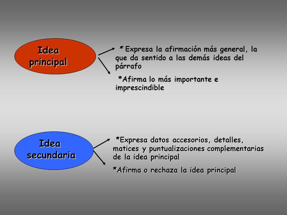 Idea principal Idea secundaria