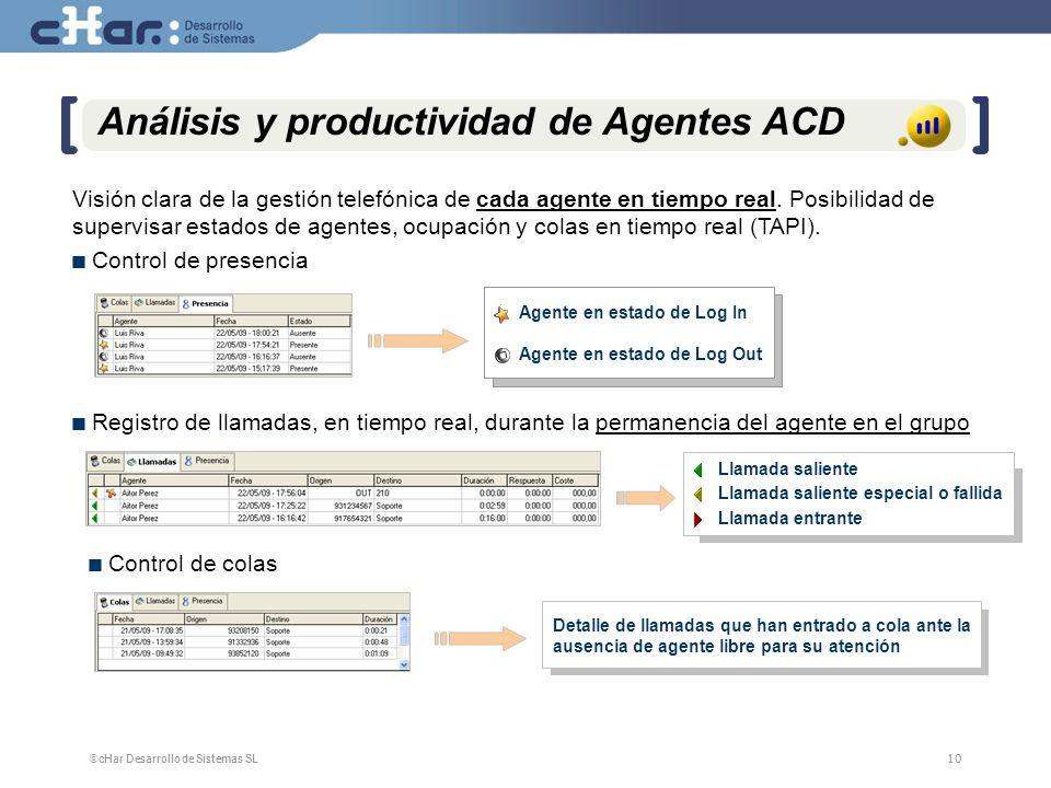 Análisis y productividad de Agentes ACD