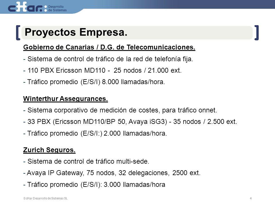 Proyectos Empresa. Gobierno de Canarias / D.G. de Telecomunicaciones.