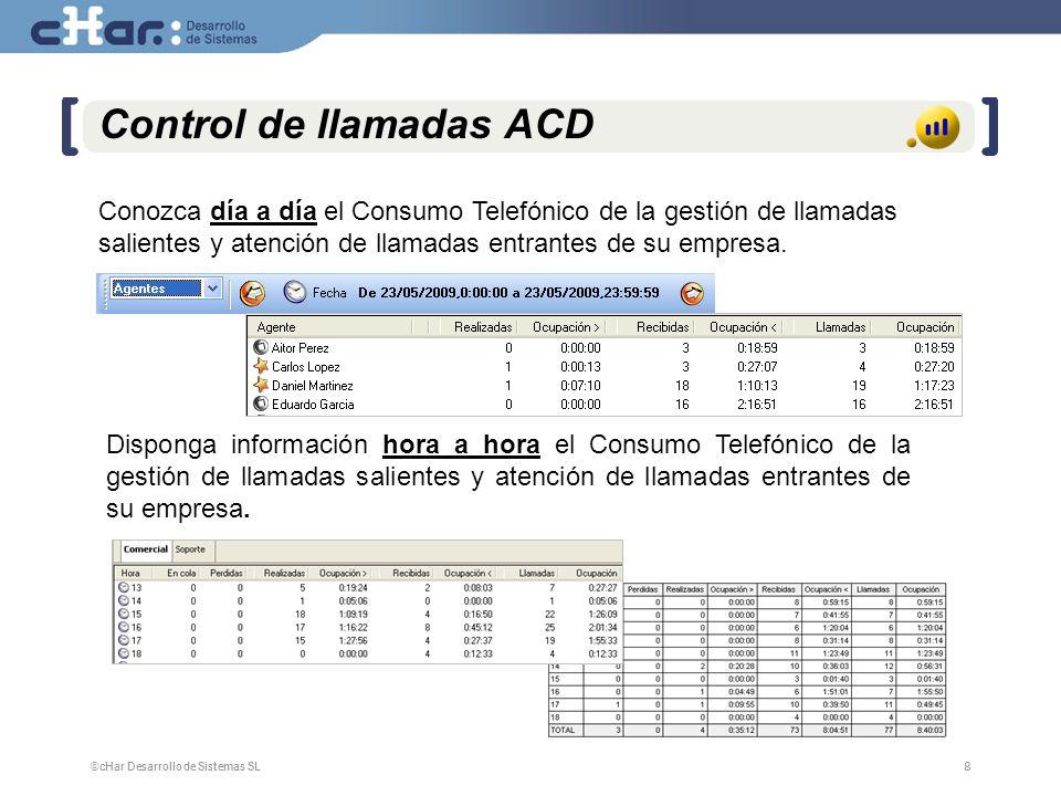 Control de llamadas ACD