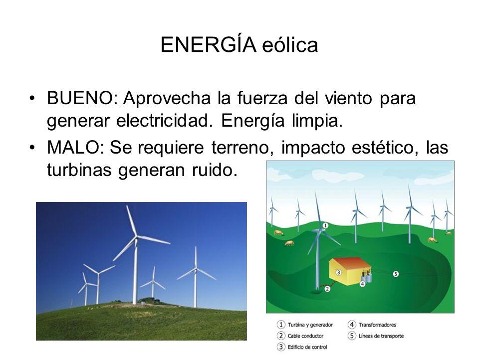 ENERGÍA eólica BUENO: Aprovecha la fuerza del viento para generar electricidad. Energía limpia.