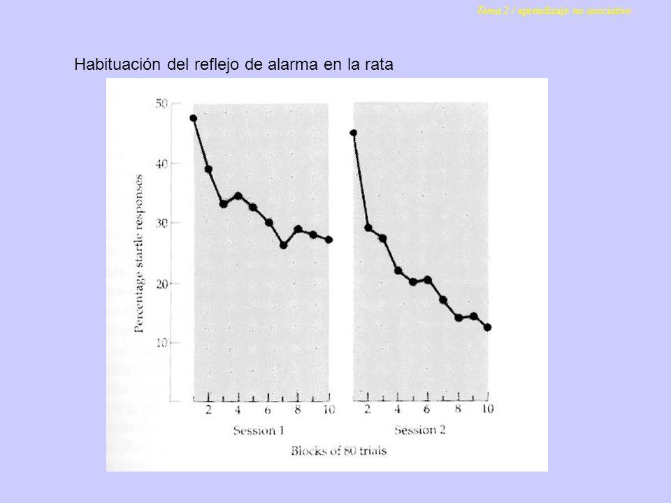 Habituación del reflejo de alarma en la rata