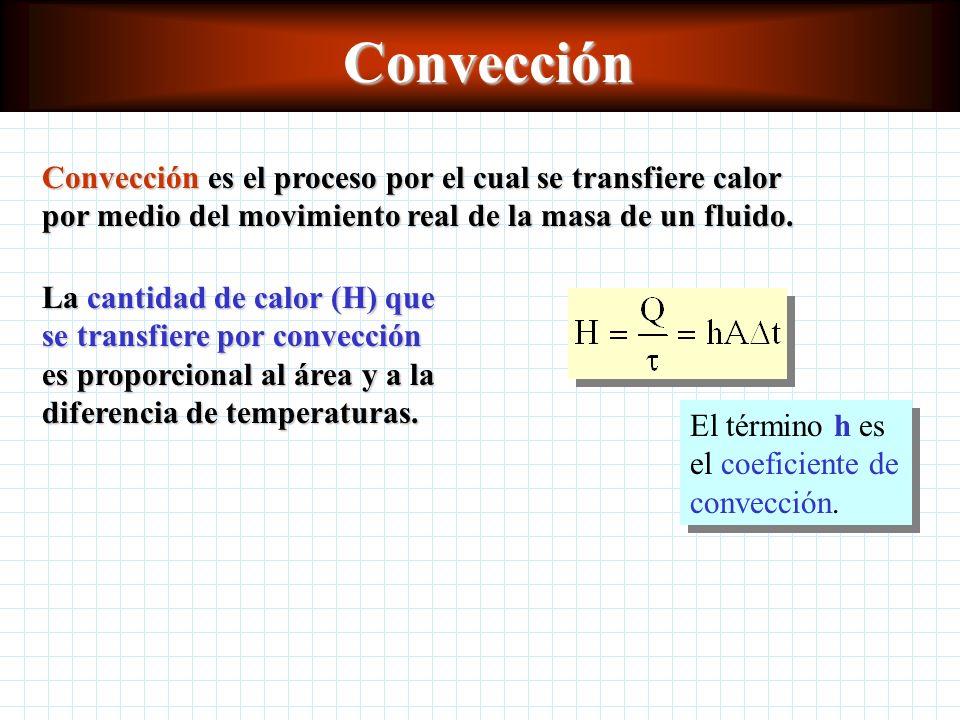 Convección Convección es el proceso por el cual se transfiere calor por medio del movimiento real de la masa de un fluido.