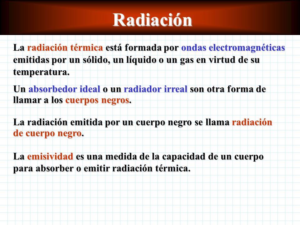 Radiación La radiación térmica está formada por ondas electromagnéticas emitidas por un sólido, un líquido o un gas en virtud de su temperatura.