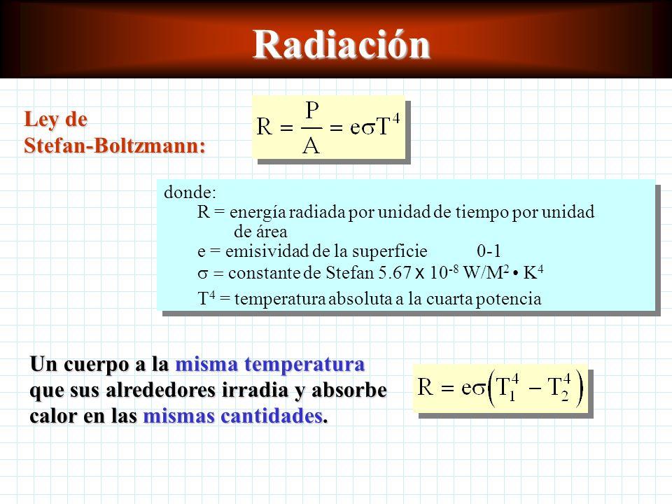Radiación Ley de Stefan-Boltzmann: