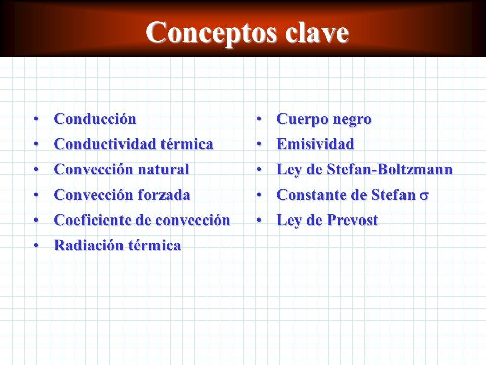 Conceptos clave Conducción Conductividad térmica Convección natural