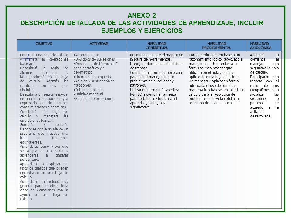 ANEXO 2 DESCRIPCIÓN DETALLADA DE LAS ACTIVIDADES DE APRENDIZAJE, INCLUIR EJEMPLOS Y EJERCICIOS. OBJETIVO.