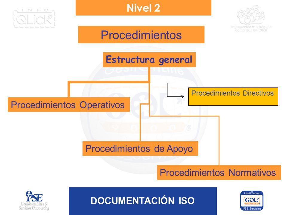 Procedimientos Nivel 2 Estructura general Procedimientos Operativos