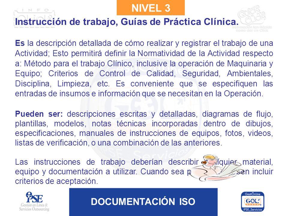 NIVEL 3 Instrucción de trabajo, Guías de Práctica Clínica.