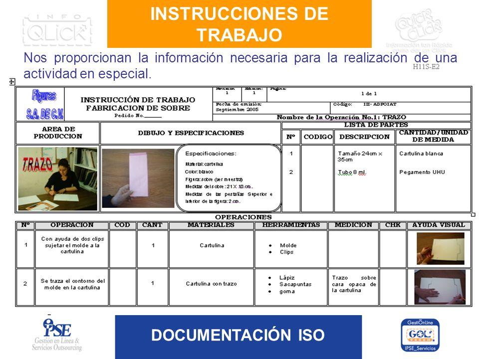 INSTRUCCIONES DE TRABAJO