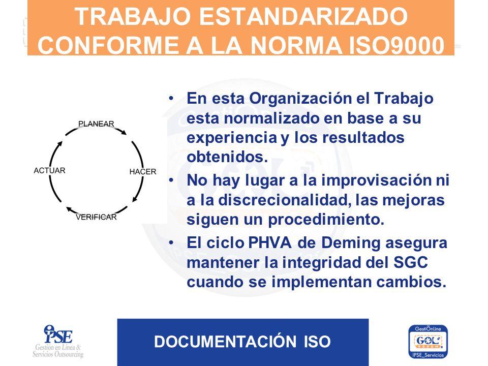 TRABAJO ESTANDARIZADO CONFORME A LA NORMA ISO9000