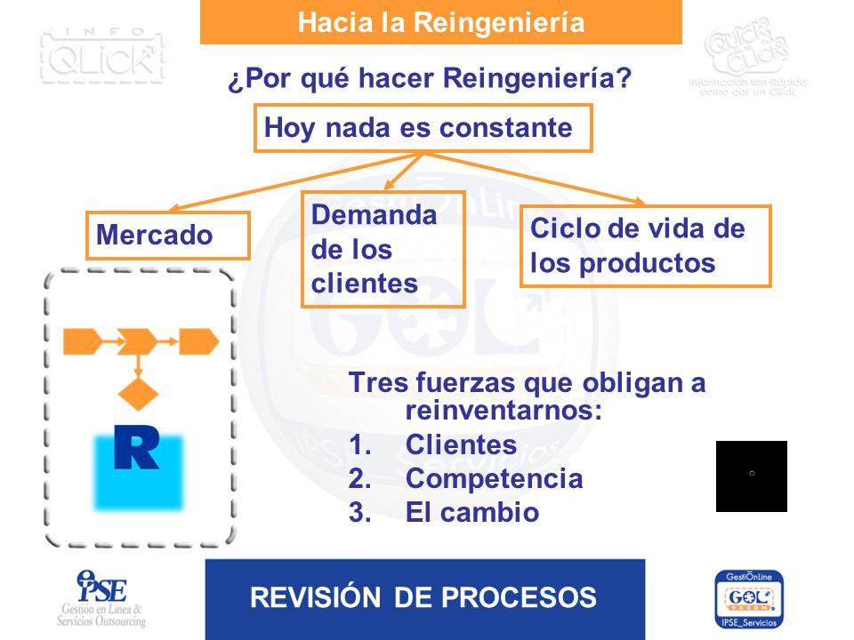 Hacia la Reingeniería ¿Por qué hacer Reingeniería Hoy nada es constante. Demanda de los clientes.