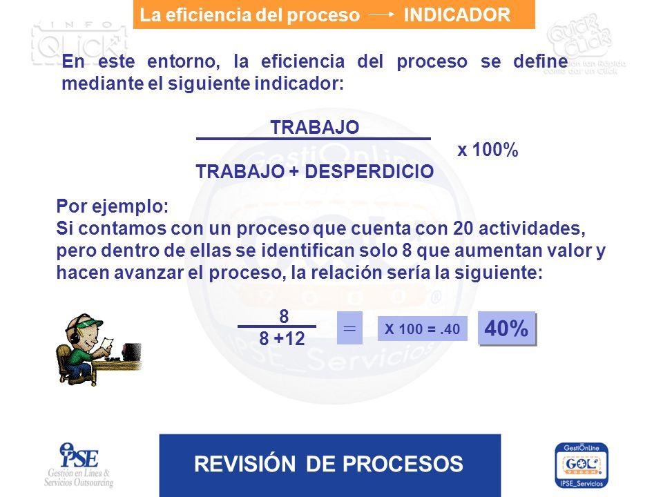 = 40% La eficiencia del proceso INDICADOR