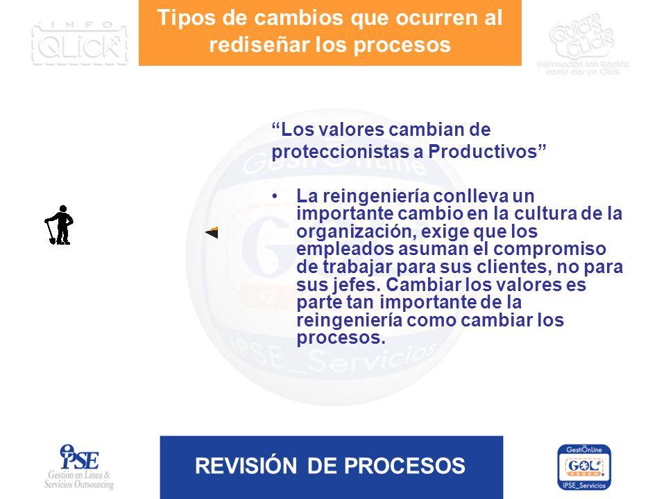 Tipos de cambios que ocurren al rediseñar los procesos