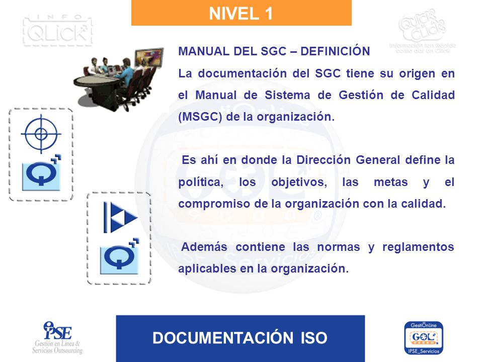 NIVEL 1 MANUAL DEL SGC – DEFINICIÓN
