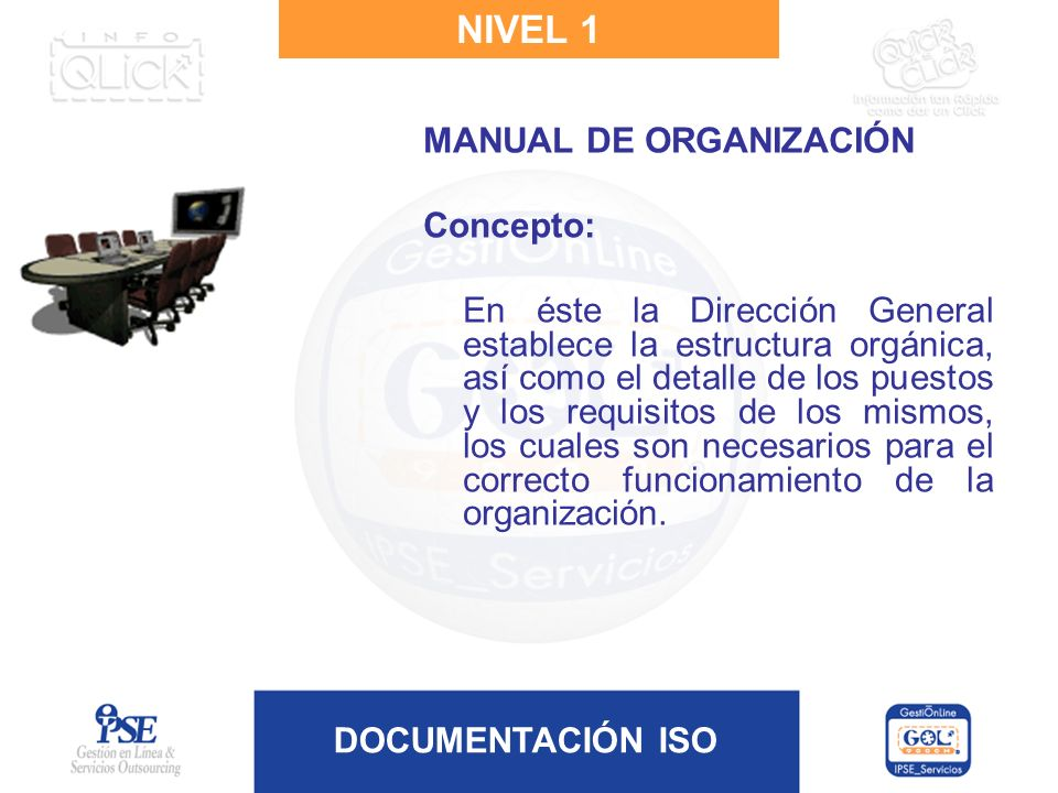 NIVEL 1 MANUAL DE ORGANIZACIÓN Concepto: