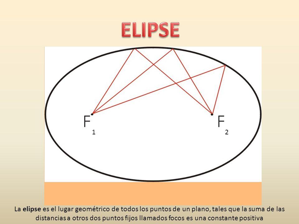 ELIPSE 1. 2.