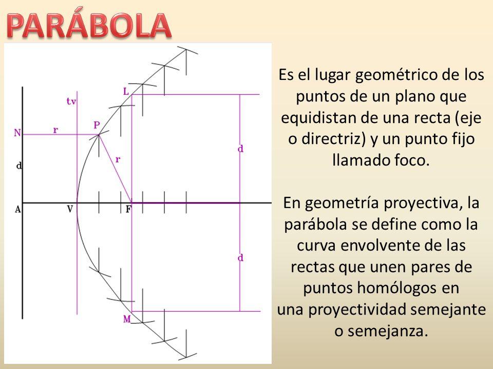 PARÁBOLA Es el lugar geométrico de los puntos de un plano que equidistan de una recta (eje o directriz) y un punto fijo llamado foco.