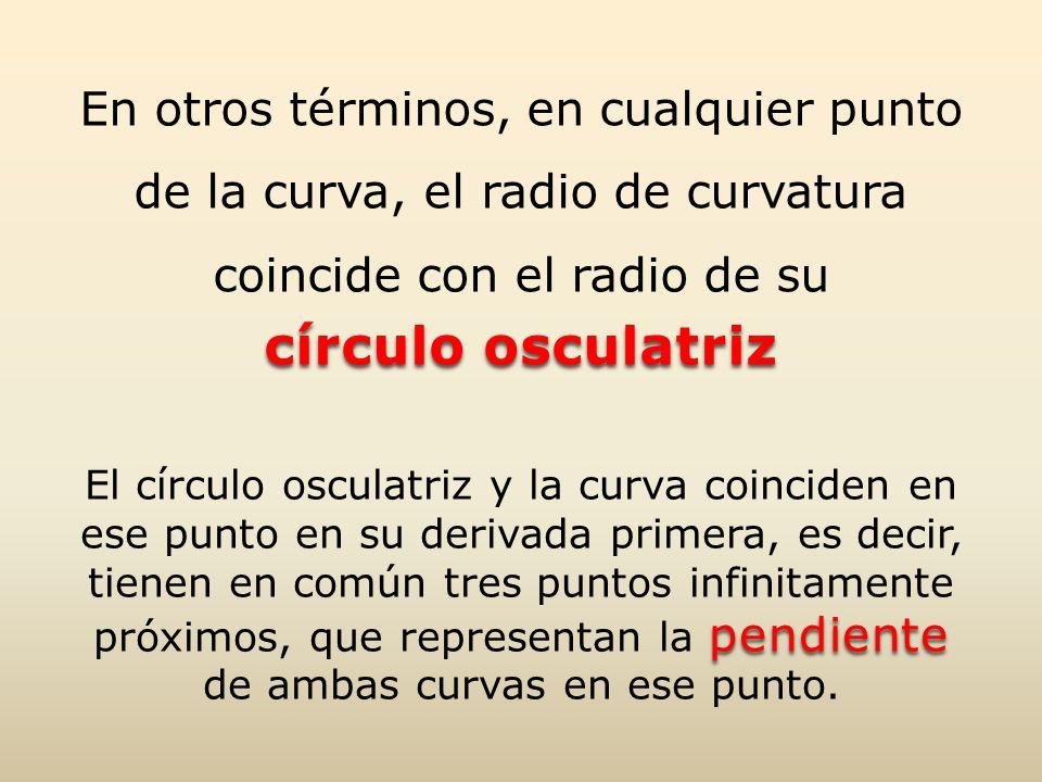En otros términos, en cualquier punto de la curva, el radio de curvatura coincide con el radio de su