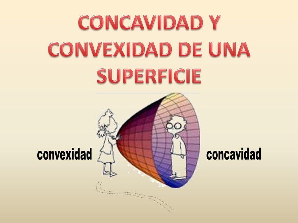 CONCAVIDAD Y CONVEXIDAD DE UNA SUPERFICIE