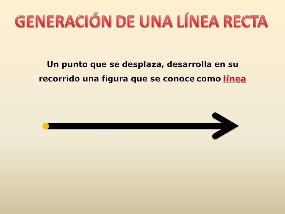 GENERACIÓN DE UNA LÍNEA RECTA