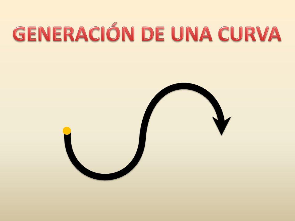 GENERACIÓN DE UNA CURVA