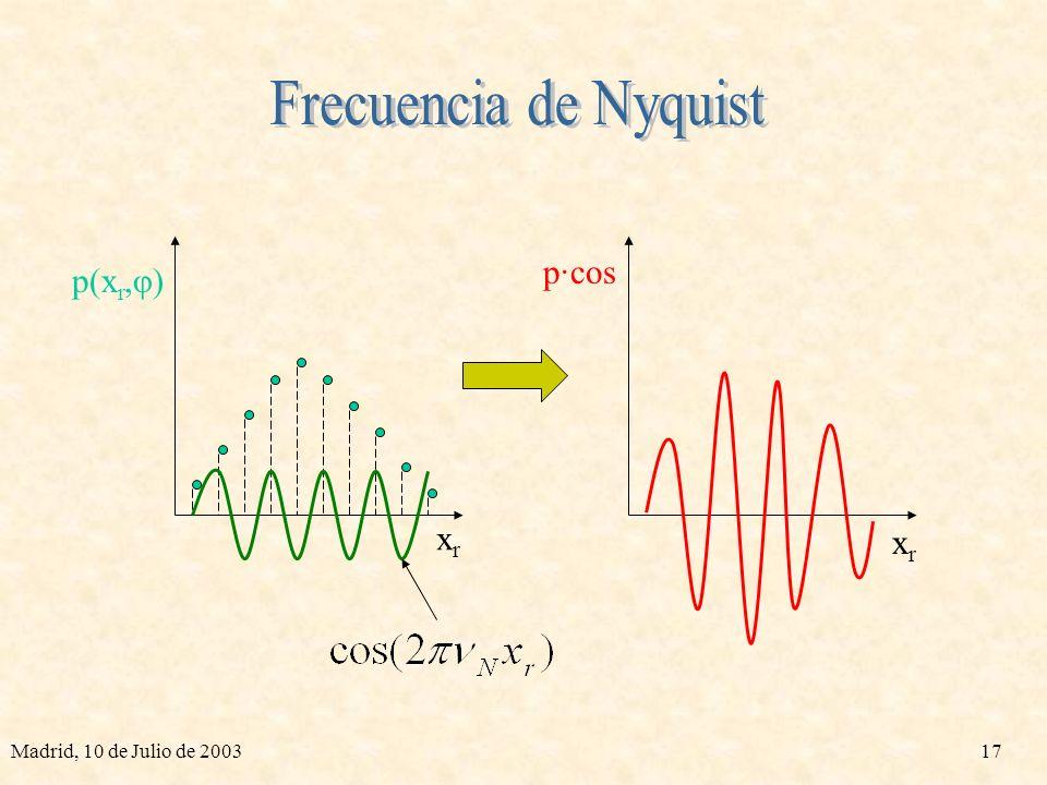 Frecuencia de Nyquist p·cos p(xr,φ) xr xr Madrid, 10 de Julio de 2003