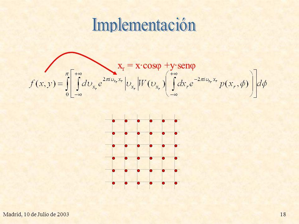 Implementación 4 2 xr = x·cosφ +y·senφ 1 3 5 3 4 1 2 2 5 φ υxr xr