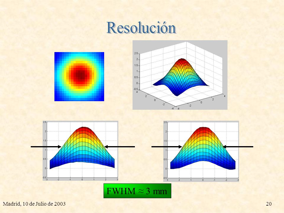 Resolución FWHM ≈ 3 mm Madrid, 10 de Julio de 2003