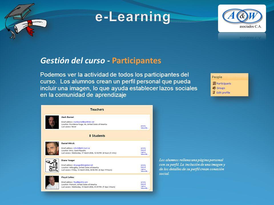 Gestión del curso - Participantes