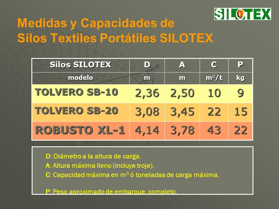 Medidas y Capacidades de Silos Textiles Portátiles SILOTEX