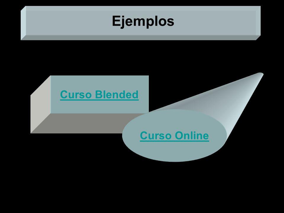 Ejemplos Curso Blended Curso Online