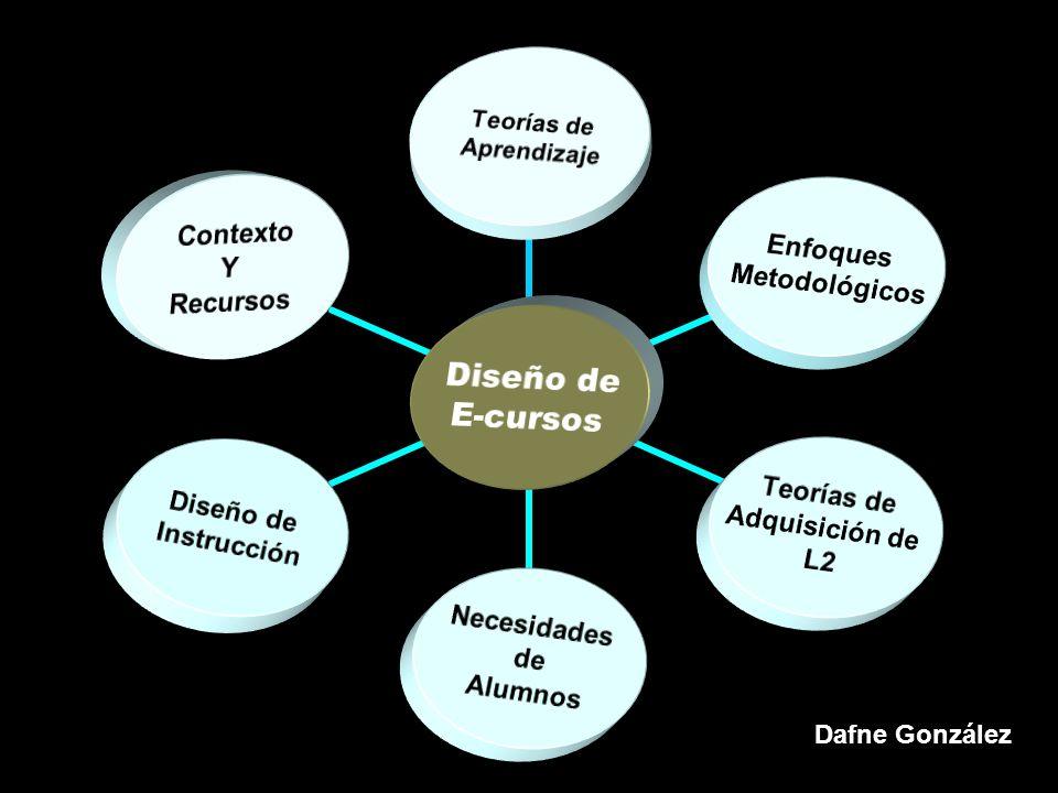 Dafne González