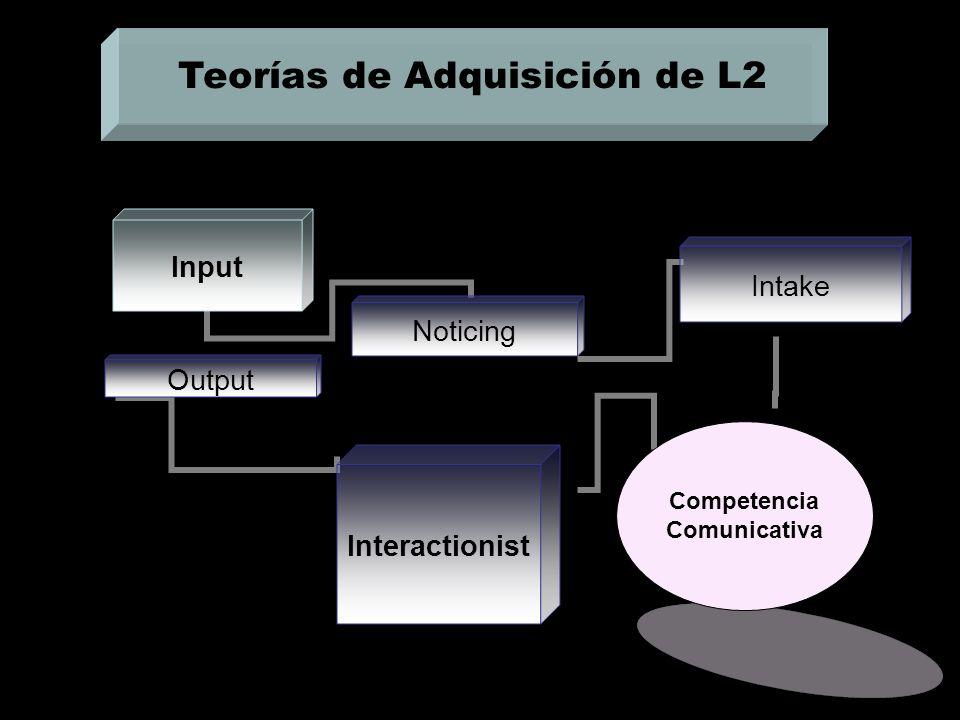 Teorías de Adquisición de L2 Competencia Comunicativa