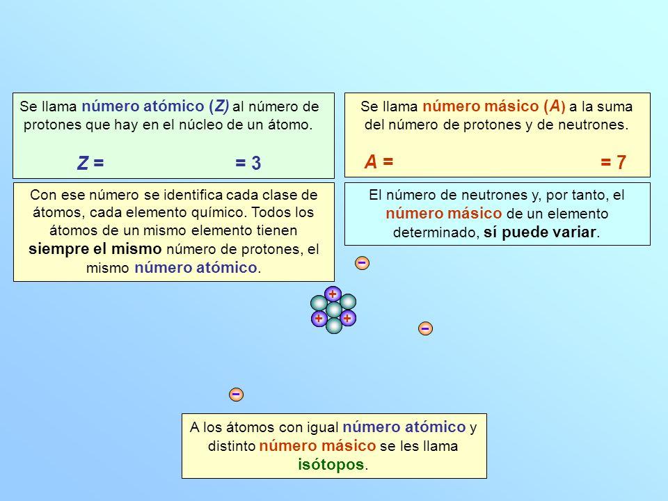 = 3 = 7 Z = Se llama número atómico (Z) al número de