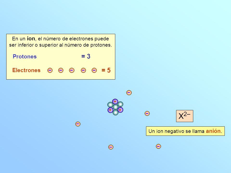 X2– = 3 = 5 Protones Electrones