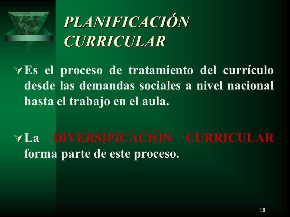 PLANIFICACIÓN CURRICULAR
