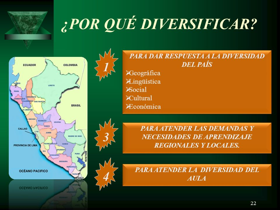 ¿POR QUÉ DIVERSIFICAR 1. PARA DAR RESPUESTA A LA DIVERSIDAD DEL PAÍS. Geográfica. Lingüística. Social.