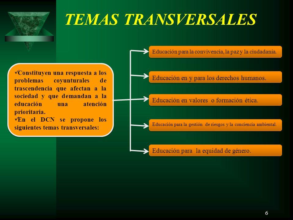TEMAS TRANSVERSALES Educación para la convivencia, la paz y la ciudadanía.