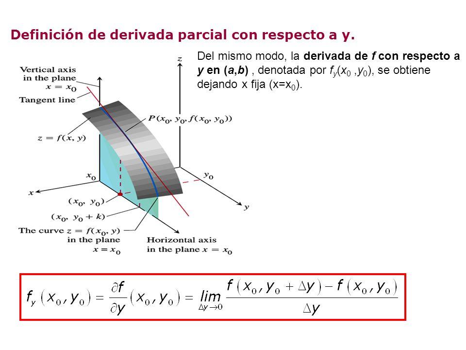 Definición de derivada parcial con respecto a y.
