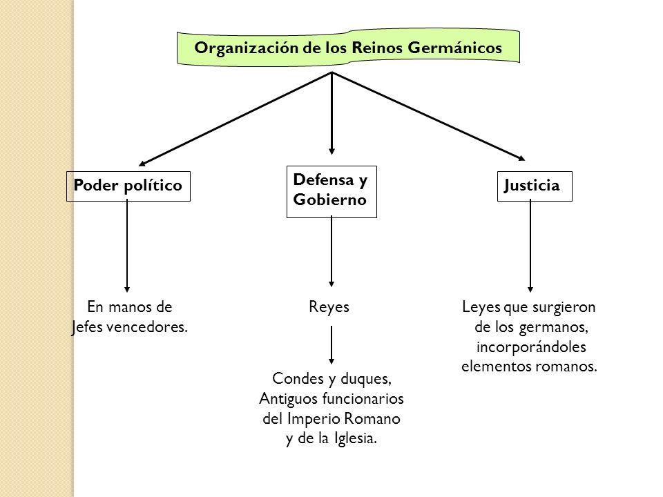 Organización de los Reinos Germánicos