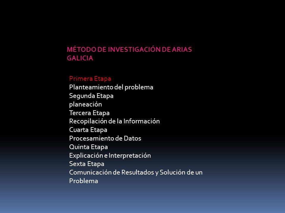 MÉTODO DE INVESTIGACIÓN DE ARIAS GALICIA