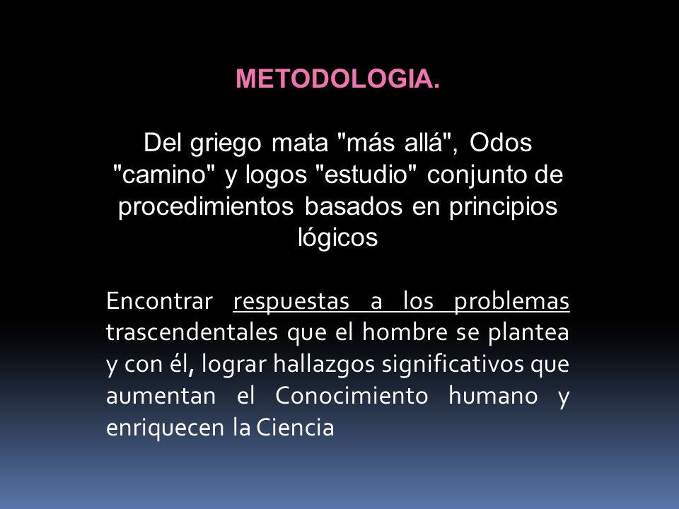 METODOLOGIA. Del griego mata más allá , Odos camino y logos estudio conjunto de procedimientos basados en principios lógicos.