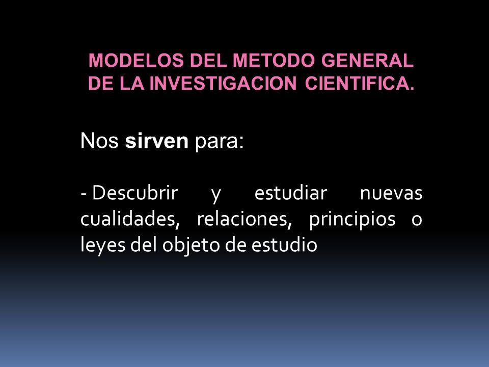 MODELOS DEL METODO GENERAL DE LA INVESTIGACION CIENTIFICA.